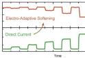 Hauchdünnes Nano-Papier wechselt auf Knopfdruck von fest zu weich